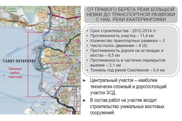 ПРО ГАРАЖИ - Информация к